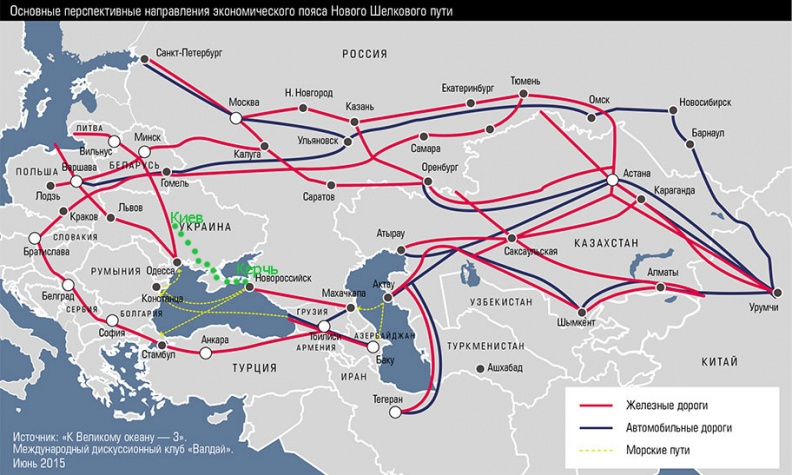 Новый Шелковый путь, основные транспортные магистрали Китай - Россия - Западная Европа