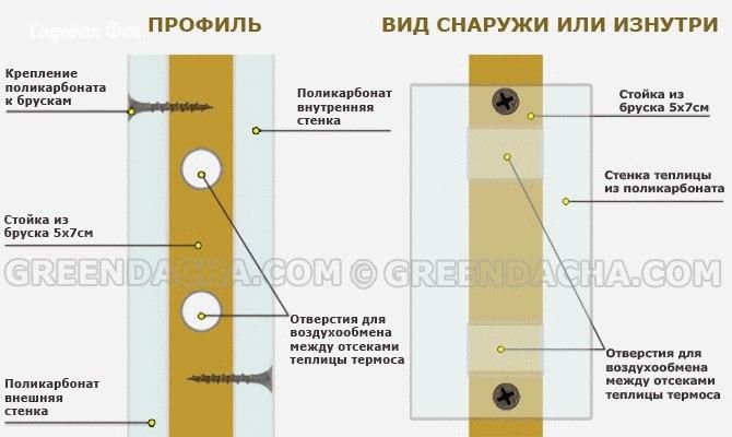 Теплица термос чертеж.jpg